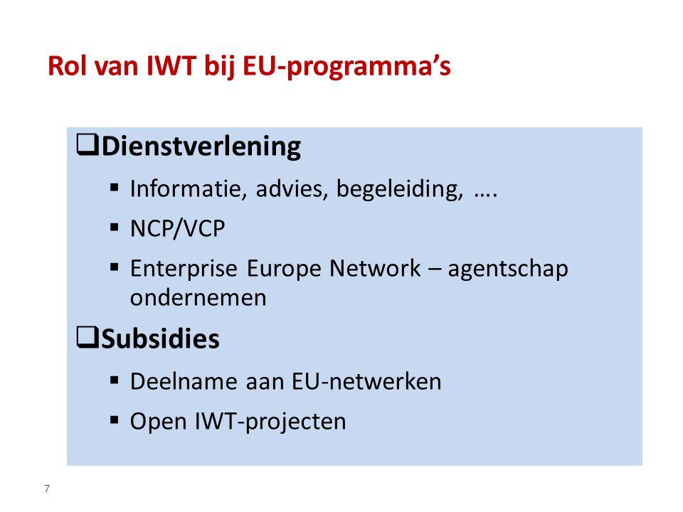 Rol van IWT bij EU-programma's  Dienstverlening  Informatie, advies, begeleiding, ….