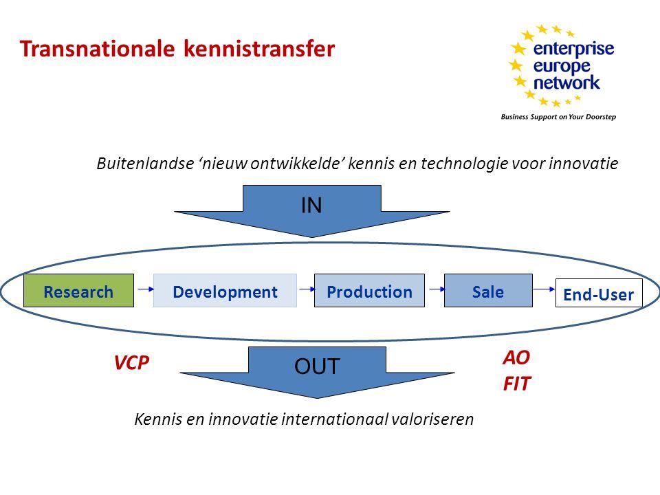 OUT Transnationale kennistransfer SaleProductionDevelopmentResearch End-User IN Kennis en innovatie internationaal valoriseren Buitenlandse 'nieuw ontwikkelde' kennis en technologie voor innovatie AO FIT VCP