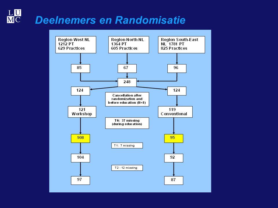 Deelnemers en Randomisatie
