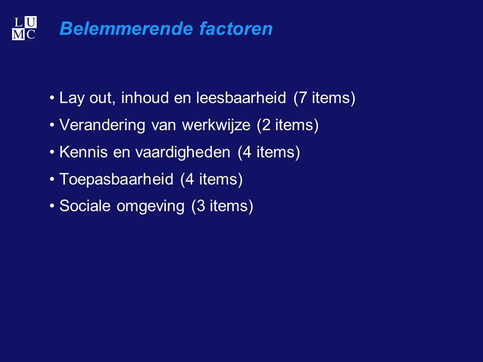 Belemmerende factoren Lay out, inhoud en leesbaarheid (7 items) Verandering van werkwijze (2 items) Kennis en vaardigheden (4 items) Toepasbaarheid (4 items) Sociale omgeving (3 items)