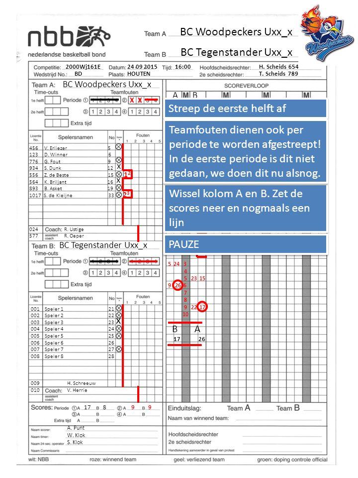 BC Woodpeckers Uxx_x BC Tegenstander Uxx_x 2000Wj161E BD 16:0024 09 2015 H. Scheids 654 T. Scheids 789 HOUTEN BC Woodpeckers Uxx_x BC Tegenstander Uxx