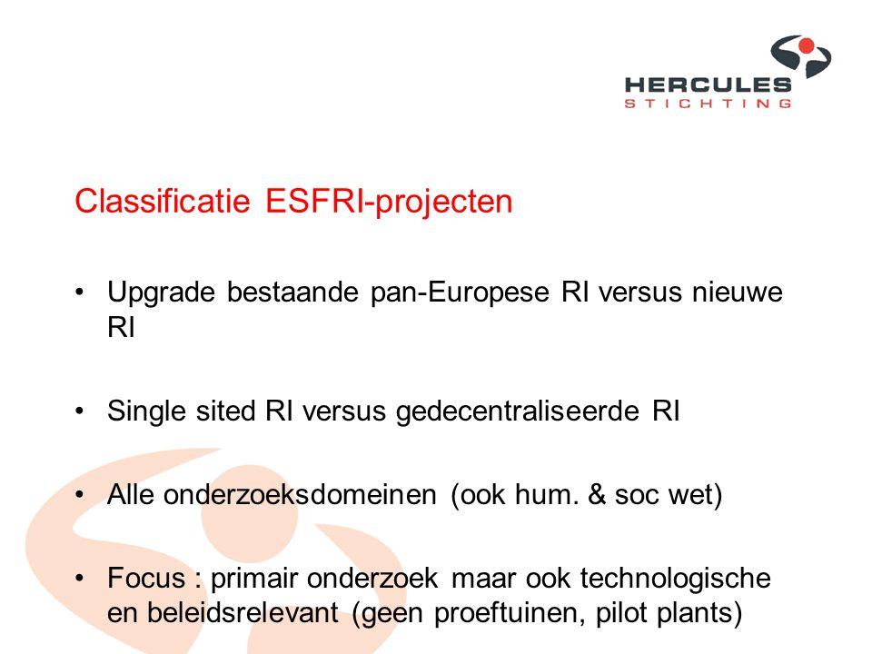 Classificatie ESFRI-projecten Upgrade bestaande pan-Europese RI versus nieuwe RI Single sited RI versus gedecentraliseerde RI Alle onderzoeksdomeinen