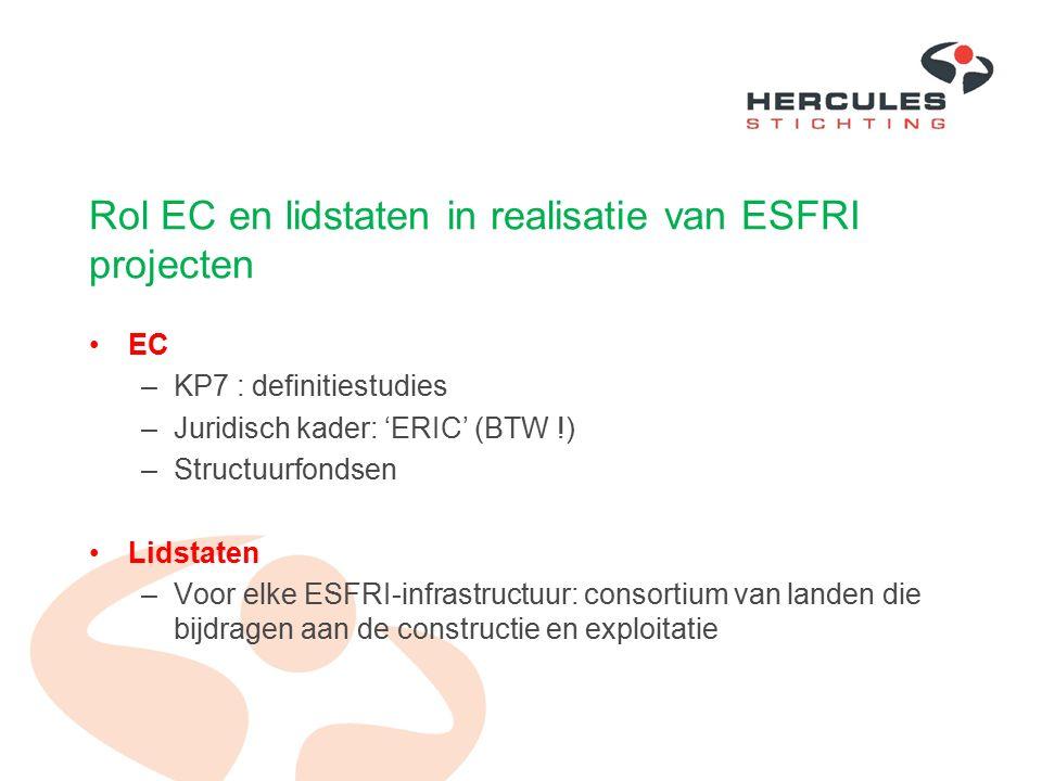 Rol EC en lidstaten in realisatie van ESFRI projecten EC –KP7 : definitiestudies –Juridisch kader: 'ERIC' (BTW !) –Structuurfondsen Lidstaten –Voor el