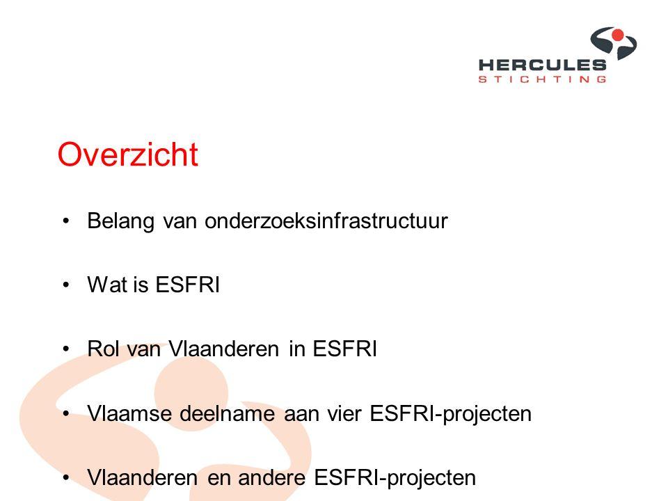 Overzicht Belang van onderzoeksinfrastructuur Wat is ESFRI Rol van Vlaanderen in ESFRI Vlaamse deelname aan vier ESFRI-projecten Vlaanderen en andere