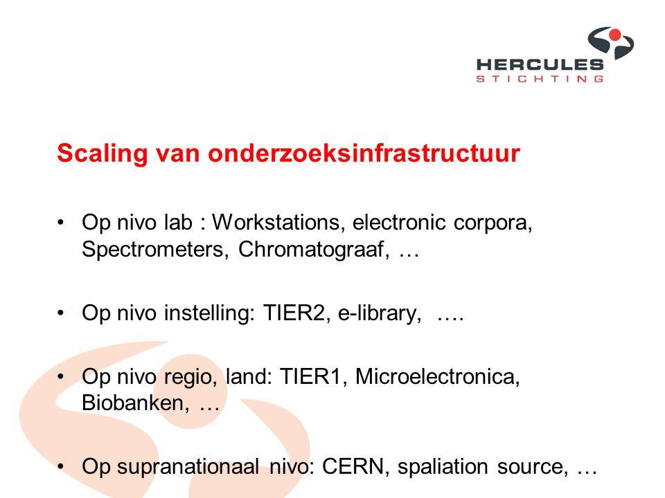 Scaling van onderzoeksinfrastructuur Op nivo lab : Workstations, electronic corpora, Spectrometers, Chromatograaf, … Op nivo instelling: TIER2, e-libr