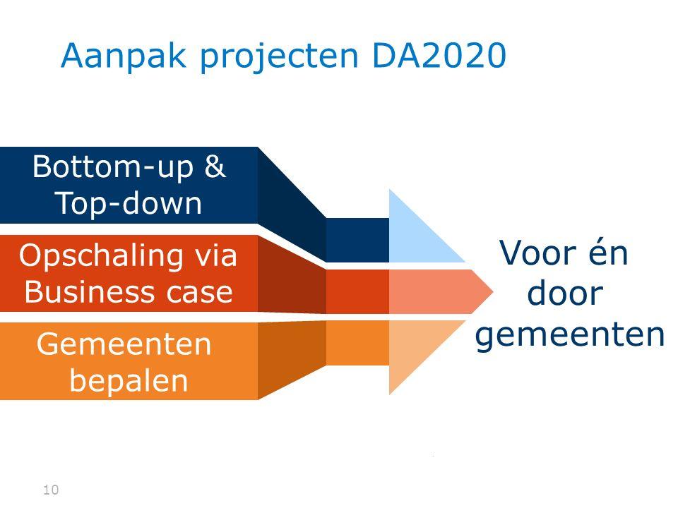 10 Aanpak projecten DA2020 Bottom-up & Top-down Opschaling via Business case Voor én door gemeenten Gemeenten bepalen