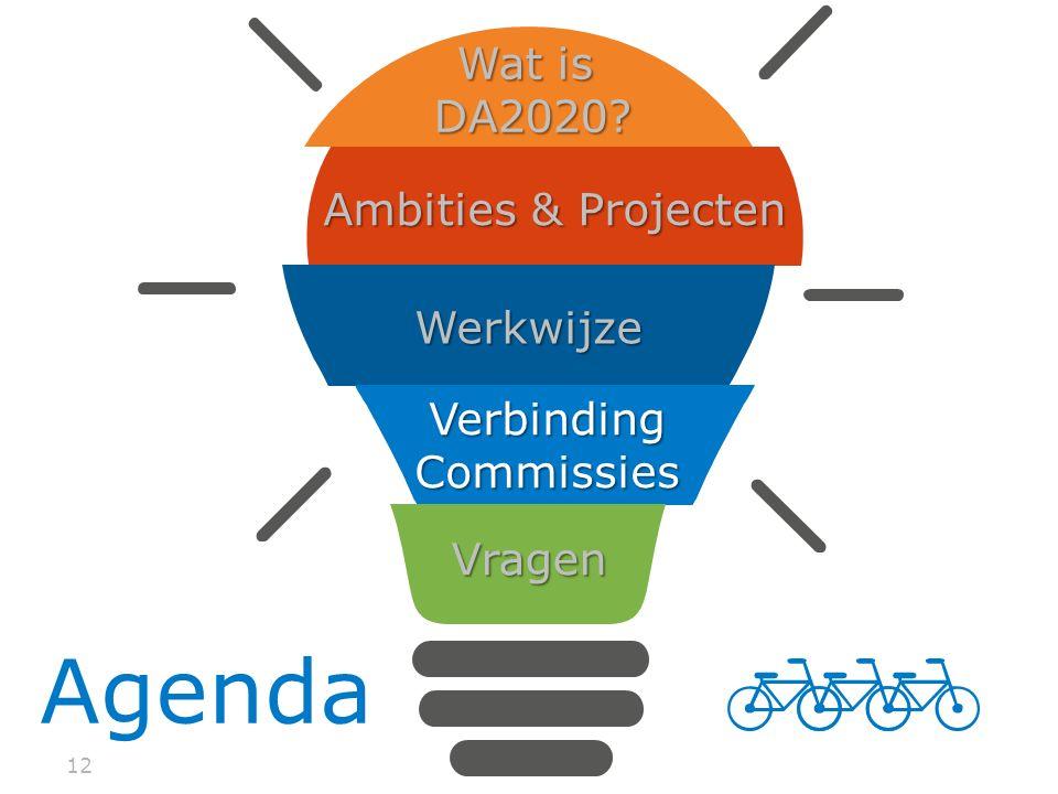 12 Agenda Ambities & Projecten Wat is DA2020 Werkwijze VerbindingCommissies Vragen