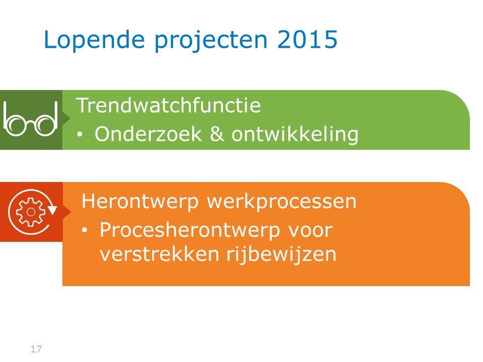 17 Trendwatchfunctie Onderzoek & ontwikkeling Lopende projecten 2015 Herontwerp werkprocessen Procesherontwerp voor verstrekken rijbewijzen
