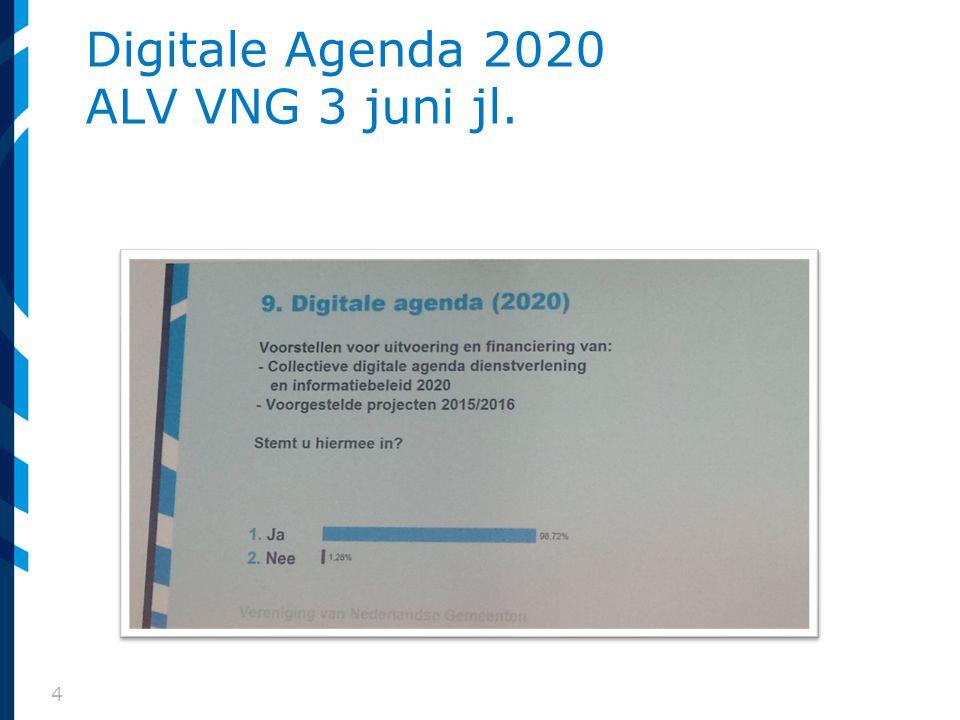 55 Agenda Ambities & Projecten Wat is DA2020? Werkwijze VerbindingCommissies Vragen