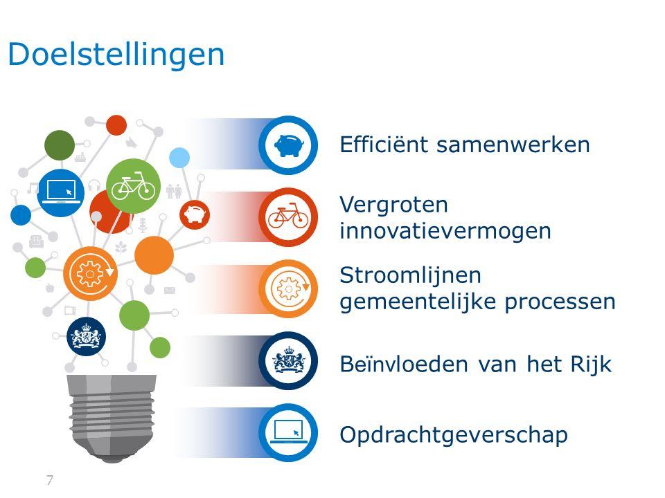 77 Doelstellingen Stroomlijnen gemeentelijke processen B eïnv loeden van het Rijk Vergroten innovatievermogen Efficiënt samenwerken Opdrachtgeverschap