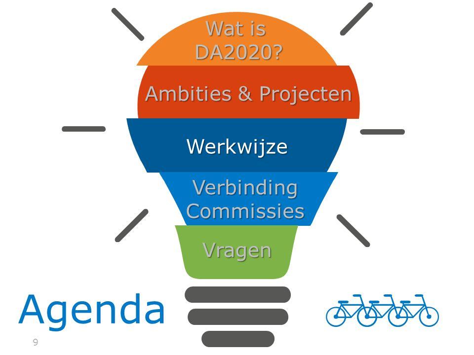 99 Agenda Ambities & Projecten Wat is DA2020 Werkwijze VerbindingCommissies Vragen