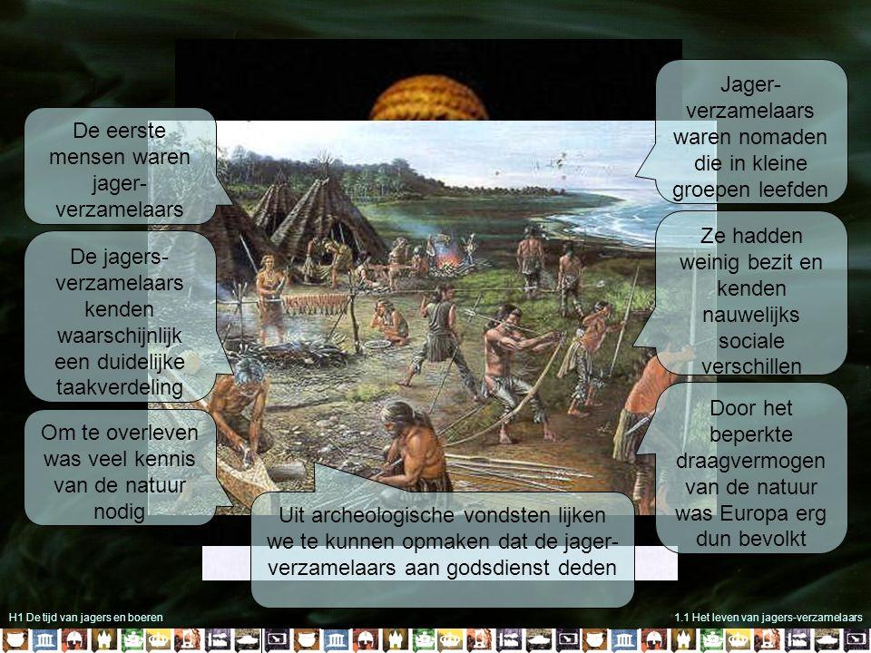 H1 De tijd van jagers en boeren1.1 Het leven van jagers-verzamelaars De eerste mensen waren jager- verzamelaars De jagers- verzamelaars kenden waarsch