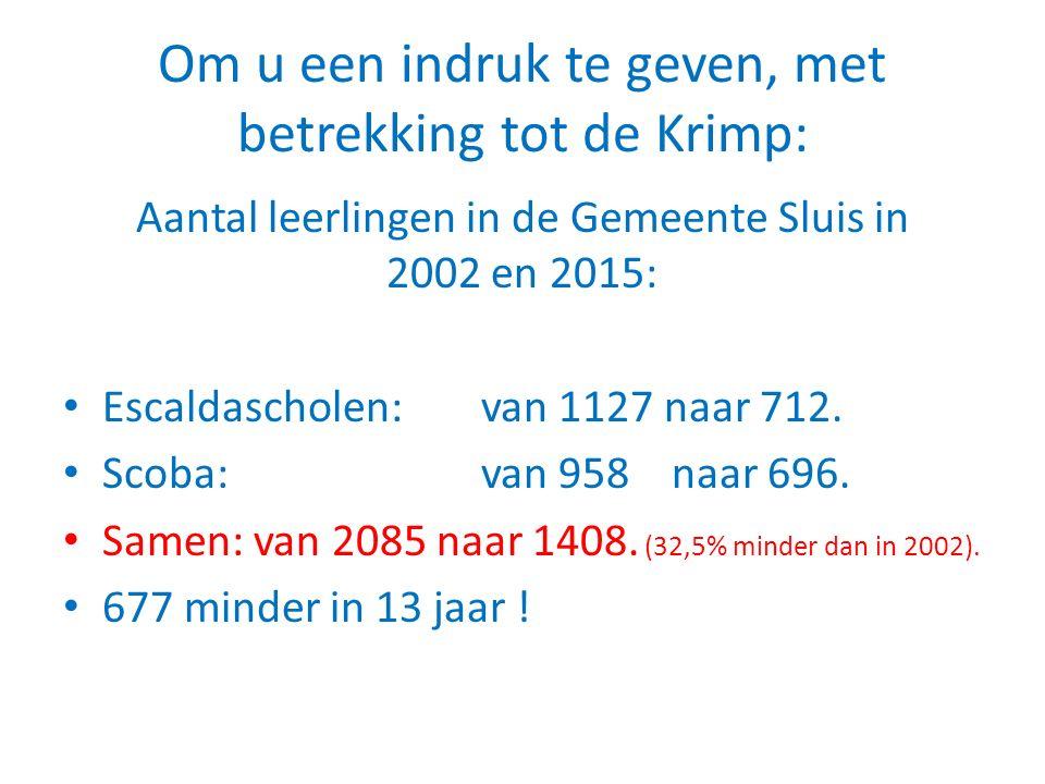 Om u een indruk te geven, met betrekking tot de Krimp: Aantal leerlingen in de Gemeente Sluis in 2002 en 2015: Escaldascholen: van 1127 naar 712.