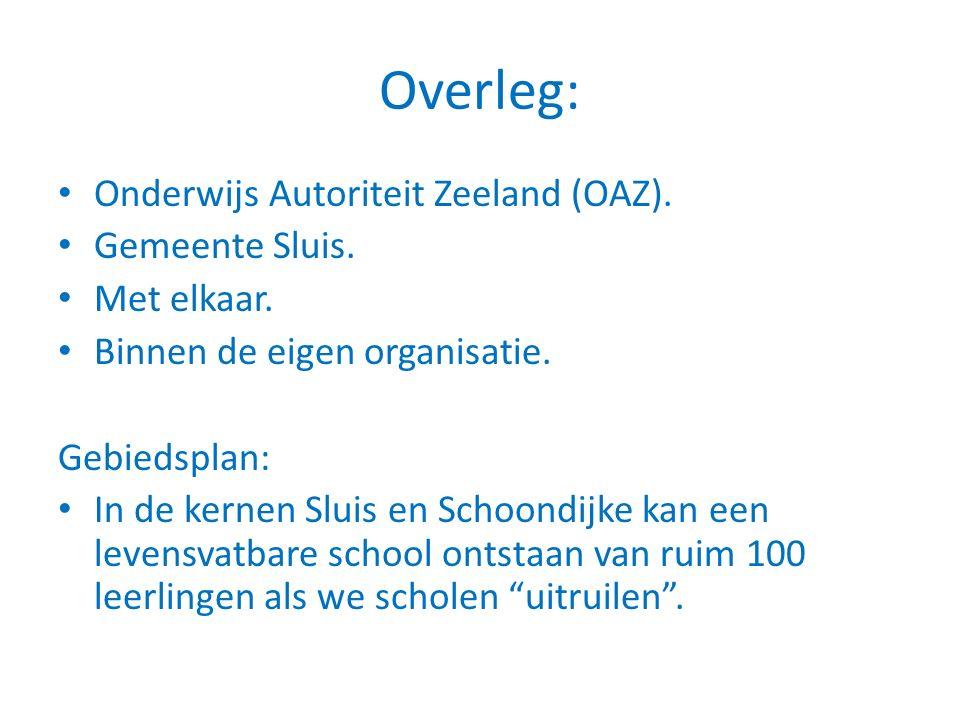 Overleg: Onderwijs Autoriteit Zeeland (OAZ). Gemeente Sluis.