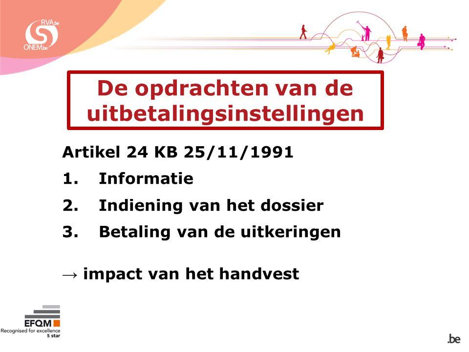 Artikel 24 KB 25/11/1991 1.Informatie 2.Indiening van het dossier 3.Betaling van de uitkeringen → impact van het handvest De opdrachten van de uitbetalingsinstellingen