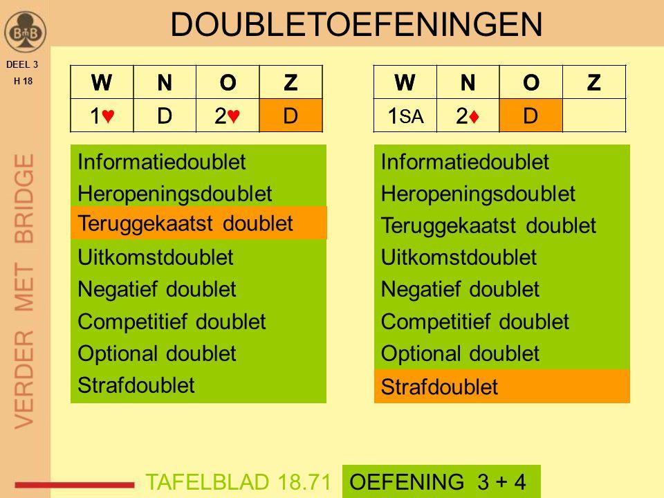 WNOZ 1♥1♥D2♥2♥D DEEL 3 H 18 TAFELBLAD 18.71 DOUBLETOEFENINGEN WNOZ 1♥1♥D2♥2♥D Informatiedoublet Heropeningsdoublet Teruggekaatst doublet Uitkomstdoublet Negatief doublet Competitief doublet Optional doublet Strafdoublet Teruggekaatst doublet OEFENING 3 + 4 WNOZ 1 SA 2♦2♦D WNOZ 2♦2♦D Informatiedoublet Heropeningsdoublet Teruggekaatst doublet Uitkomstdoublet Negatief doublet Competitief doublet Optional doublet Strafdoublet