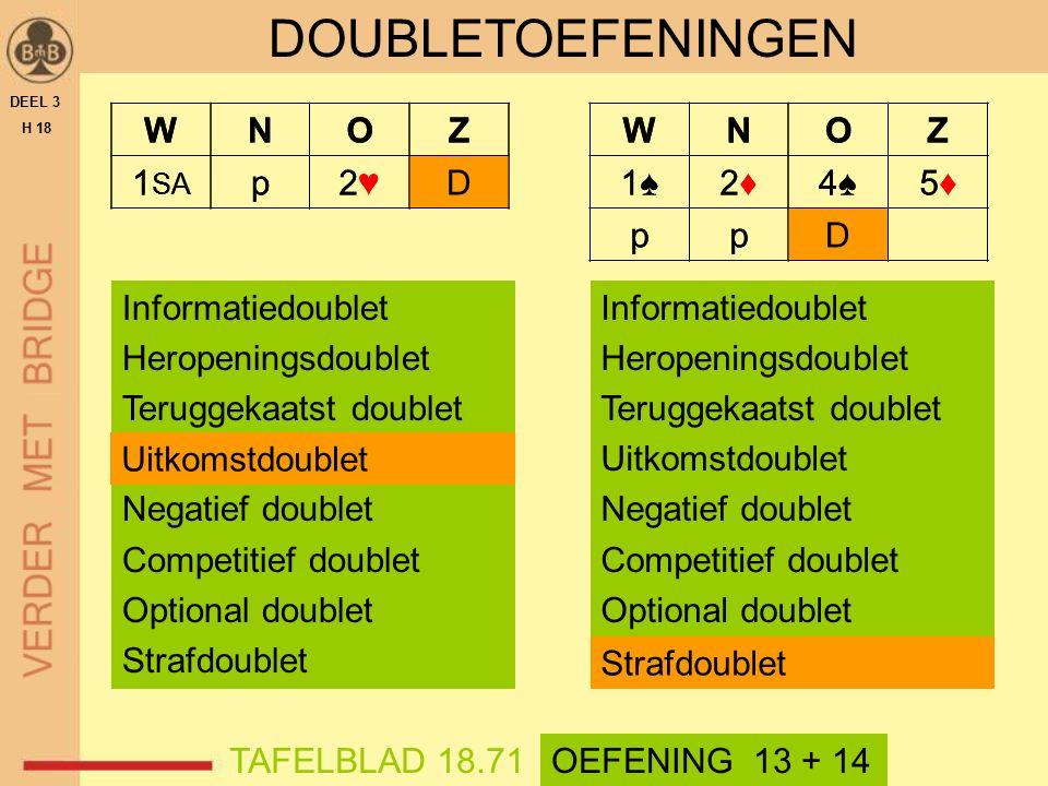 WNOZ 1 SA p2♥2♥D DEEL 3 H 18 TAFELBLAD 18.71 DOUBLETOEFENINGEN OEFENING 13 + 14 Informatiedoublet Heropeningsdoublet Teruggekaatst doublet Uitkomstdoublet Negatief doublet Competitief doublet Optional doublet Strafdoublet WNOZ 1 SA p2♥2♥D Uitkomstdoublet WNOZ 1♠1♠2♦2♦4♠4♠5♦5♦ ppD Informatiedoublet Heropeningsdoublet Teruggekaatst doublet Uitkomstdoublet Negatief doublet Competitief doublet Optional doublet Strafdoublet WNOZ 1♠1♠2♦2♦4♠4♠5♦5♦ ppD