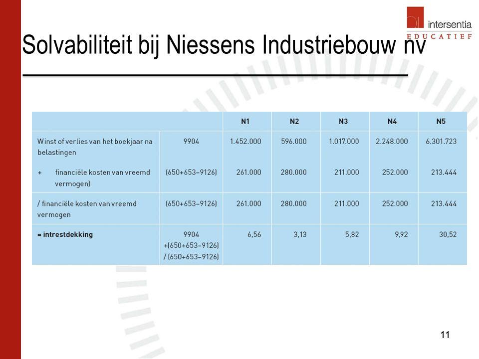 Solvabiliteit bij Niessens Industriebouw nv 11