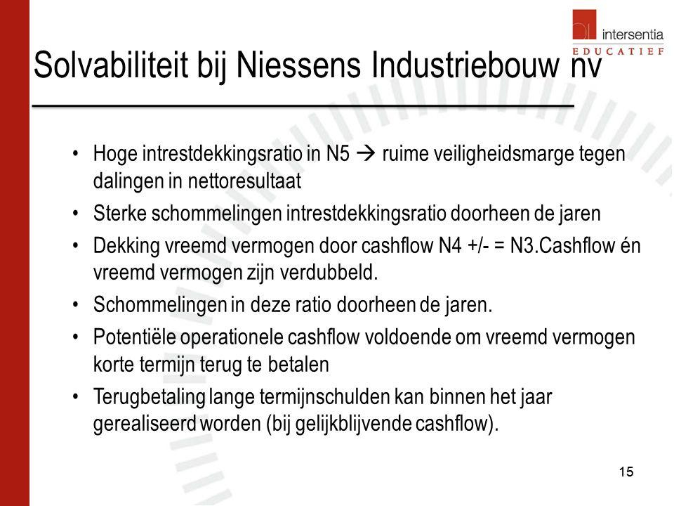 Solvabiliteit bij Niessens Industriebouw nv 15 Hoge intrestdekkingsratio in N5  ruime veiligheidsmarge tegen dalingen in nettoresultaat Sterke schommelingen intrestdekkingsratio doorheen de jaren Dekking vreemd vermogen door cashflow N4 +/- = N3.Cashflow én vreemd vermogen zijn verdubbeld.