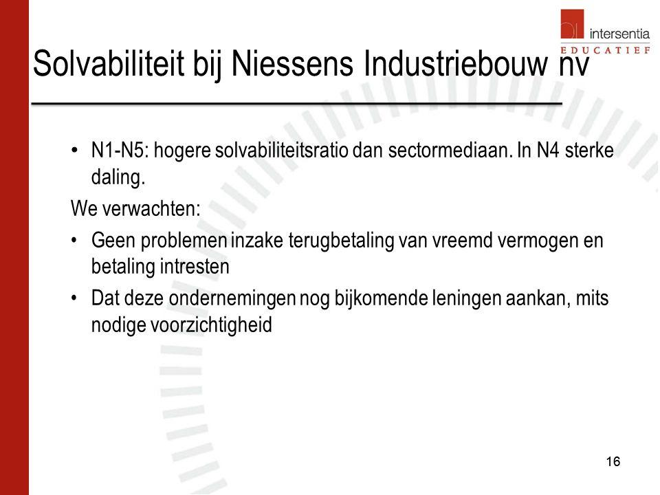 Solvabiliteit bij Niessens Industriebouw nv 16 N1-N5: hogere solvabiliteitsratio dan sectormediaan. In N4 sterke daling. We verwachten: Geen problemen