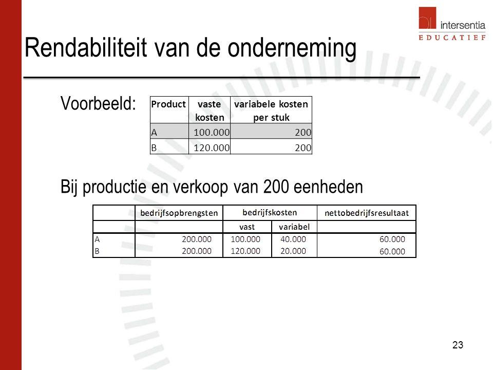 Rendabiliteit van de onderneming 23 Voorbeeld: Bij productie en verkoop van 200 eenheden Productvaste kosten variabele kosten per stuk A100.000200 B120.000200