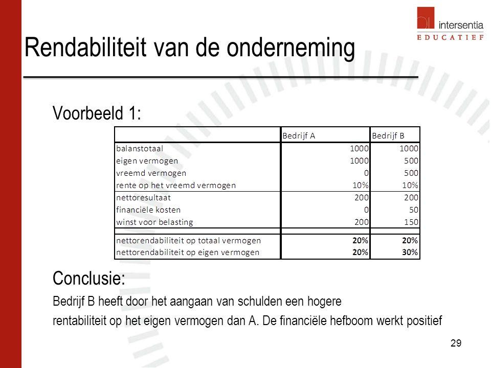 Rendabiliteit van de onderneming 29 Voorbeeld 1: Conclusie: Bedrijf B heeft door het aangaan van schulden een hogere rentabiliteit op het eigen vermog