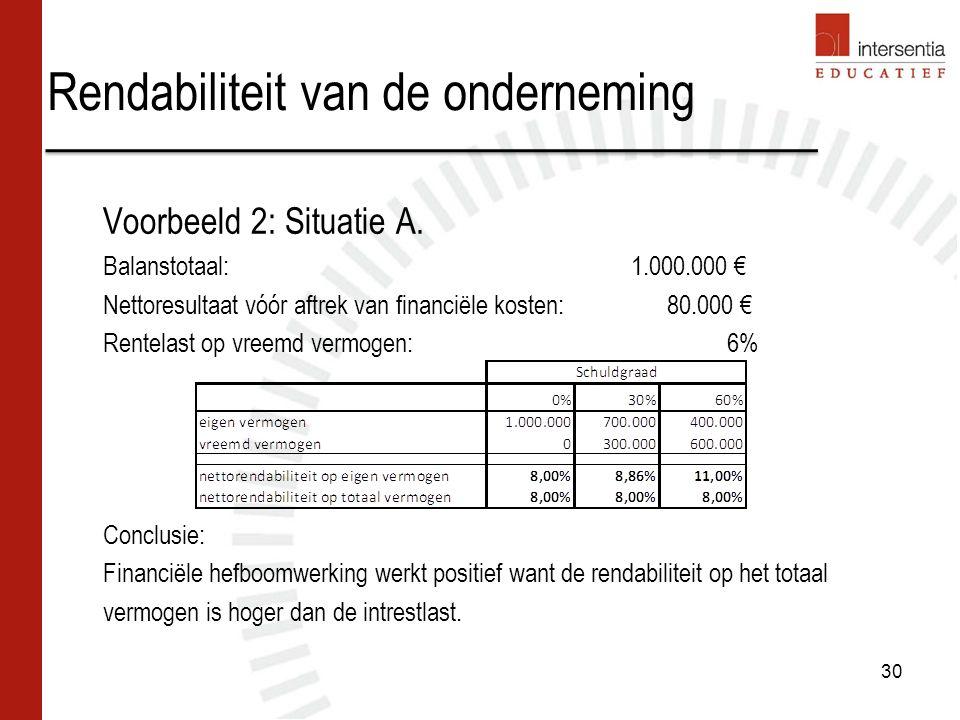 Rendabiliteit van de onderneming 30 Voorbeeld 2: Situatie A. Balanstotaal:1.000.000 € Nettoresultaat vóór aftrek van financiële kosten: 80.000 € Rente