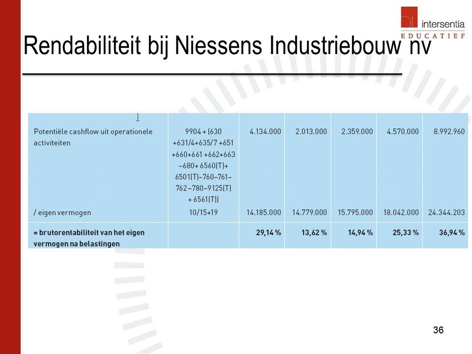 Rendabiliteit bij Niessens Industriebouw nv 36