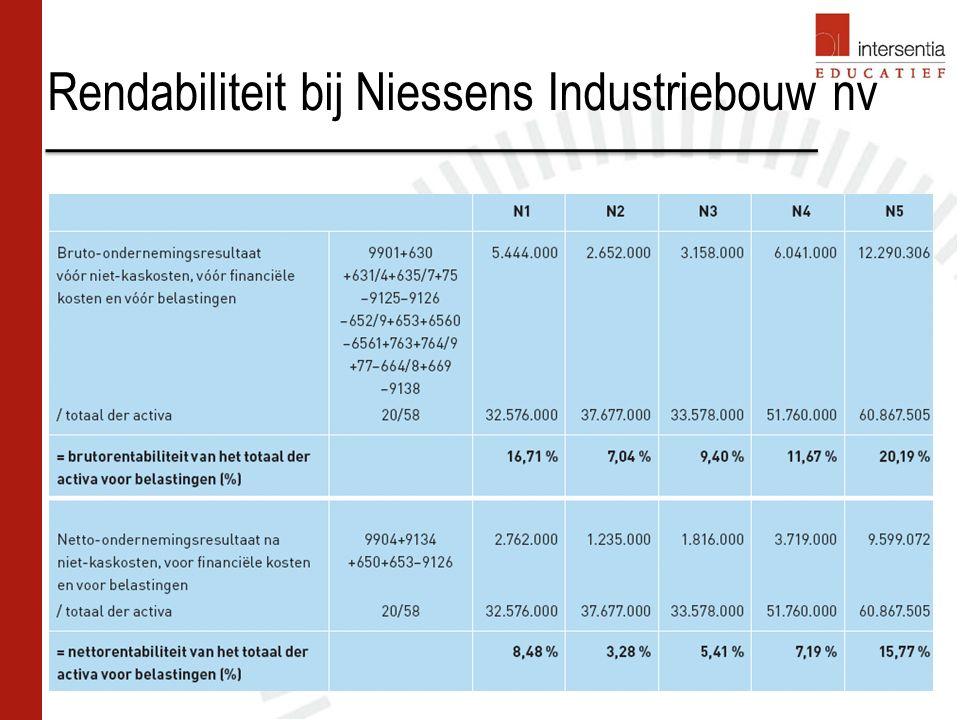 Rendabiliteit bij Niessens Industriebouw nv 38