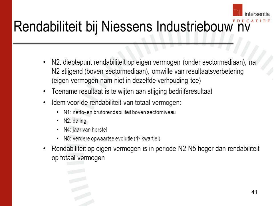 Rendabiliteit bij Niessens Industriebouw nv 41 N2: dieptepunt rendabiliteit op eigen vermogen (onder sectormediaan), na N2 stijgend (boven sectormediaan), omwille van resultaatsverbetering (eigen vermogen nam niet in dezelfde verhouding toe) Toename resultaat is te wijten aan stijging bedrijfsresultaat Idem voor de rendabiliteit van totaal vermogen: N1: netto- en brutorendabiliteit boven sectorniveau N2: daling N4: jaar van herstel N5: verdere opwaartse evolutie (4 e kwartiel) Rendabiliteit op eigen vermogen is in periode N2-N5 hoger dan rendabiliteit op totaal vermogen 41
