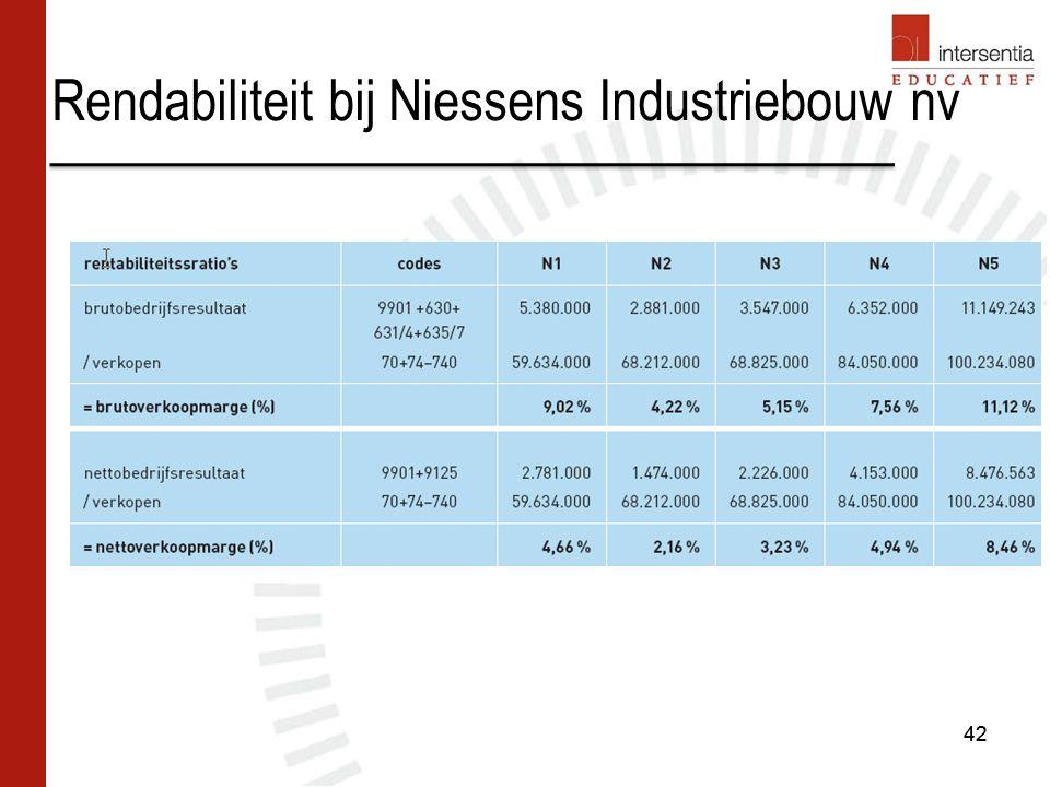 Rendabiliteit bij Niessens Industriebouw nv 42