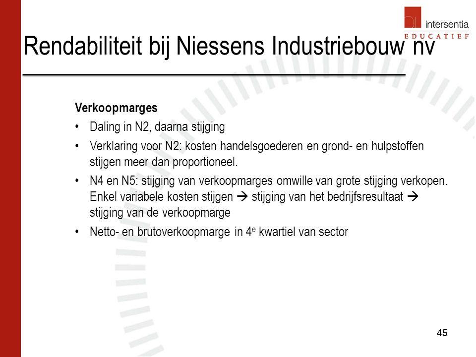 Rendabiliteit bij Niessens Industriebouw nv 45 Verkoopmarges Daling in N2, daarna stijging Verklaring voor N2: kosten handelsgoederen en grond- en hul