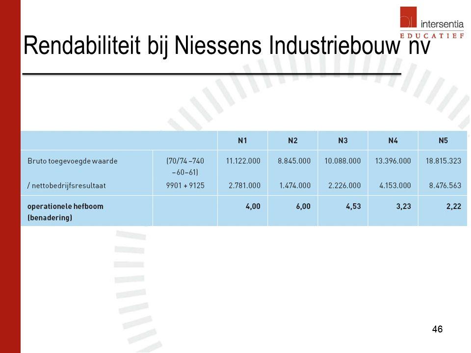 Rendabiliteit bij Niessens Industriebouw nv 46