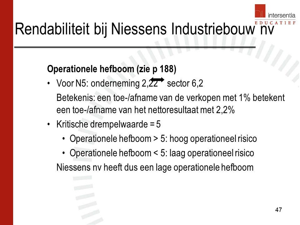 Rendabiliteit bij Niessens Industriebouw nv 47 Operationele hefboom (zie p 188) Voor N5: onderneming 2,22 sector 6,2 Betekenis: een toe-/afname van de verkopen met 1% betekent een toe-/afname van het nettoresultaat met 2,2% Kritische drempelwaarde = 5 Operationele hefboom > 5: hoog operationeel risico Operationele hefboom < 5: laag operationeel risico Niessens nv heeft dus een lage operationele hefboom 47