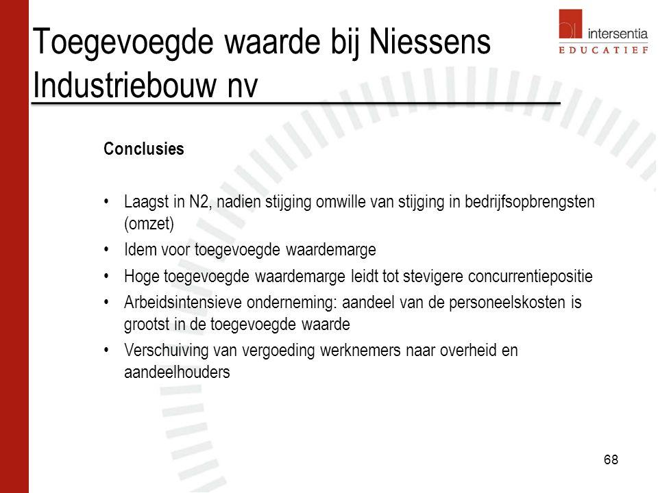 Toegevoegde waarde bij Niessens Industriebouw nv 68 Conclusies Laagst in N2, nadien stijging omwille van stijging in bedrijfsopbrengsten (omzet) Idem