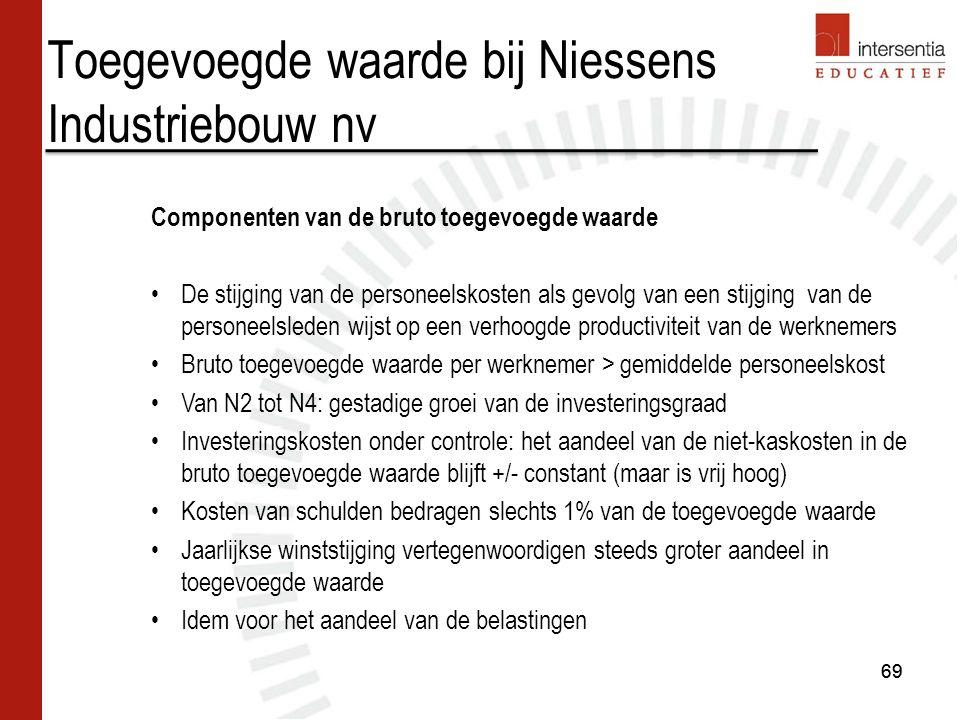 Toegevoegde waarde bij Niessens Industriebouw nv 69 Componenten van de bruto toegevoegde waarde De stijging van de personeelskosten als gevolg van een