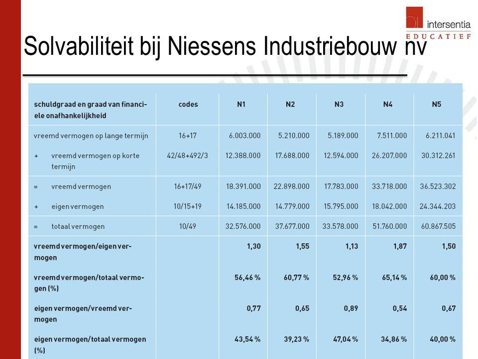 Andere bronnen voor financiële kengetallen 78 Niessens N4: Niessens N5:
