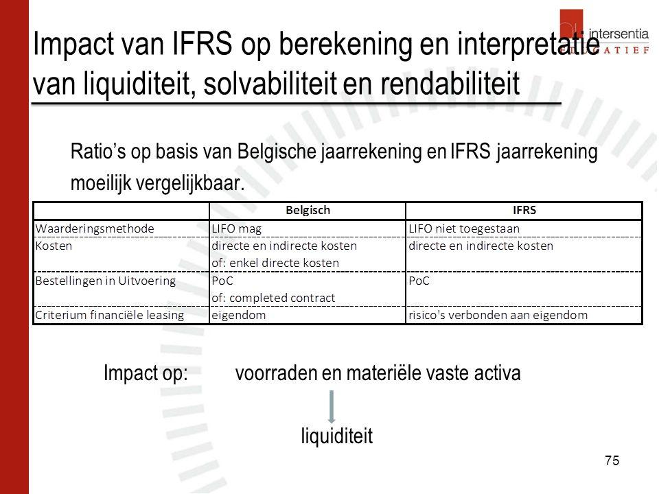Impact van IFRS op berekening en interpretatie van liquiditeit, solvabiliteit en rendabiliteit 75 Ratio's op basis van Belgische jaarrekening en IFRS jaarrekening moeilijk vergelijkbaar.