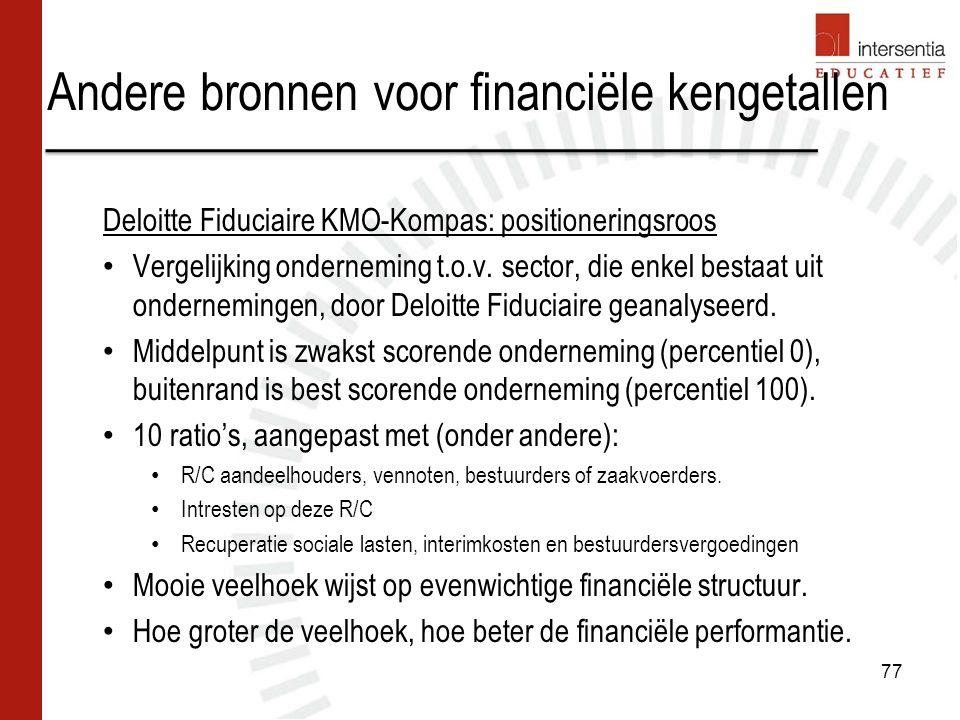 Andere bronnen voor financiële kengetallen 77 Deloitte Fiduciaire KMO-Kompas: positioneringsroos Vergelijking onderneming t.o.v. sector, die enkel bes