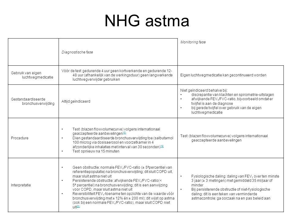 NHG astma Diagnostische fase Monitoring fase Gebruik van eigen luchtwegmedicatie Vóór de test gedurende 4 uur geen kortwerkende en gedurende 12- 48 uur (afhankelijk van de werkingsduur) geen langwerkende luchtwegverwijder gebruiken Eigen luchtwegmedicatie kan gecontinueerd worden Gestandaardiseerde bronchusverwijding Altijd geïndiceerd Niet geïndiceerd behalve bij: discrepantie van klachten en spirometrie-uitslagen afwijkende FEV 1 /FVC-ratio, bijvoorbeeld omdat er twijfel is aan de diagnose bij gerede twijfel over gebruik van de eigen luchtwegmedicatie Procedure Test (blazen flowvolumecurve) volgens internationaal geaccepteerde aanbevelingen 18) 18) Dien gestandaardiseerde bronchusverwijding toe (salbutamol 100 microg via dosisaerosol en voorzetkamer in 4 afzonderlijke inhalaties met interval van 30 seconden) 19) 19) Test opnieuw na 15 minuten Test (blazen flowvolumecurve) volgens internationaal geaccepteerde aanbevelingen Interpretatie Geen obstructie: normale FEV 1 /FVC-ratio (≥ 5 e percentiel van referentiepopulatie) na bronchusverwijding; dit sluit COPD uit, maar sluit astma niet uit Persisterende obstructie: afwijkende FEV 1 /FVC-ratio(< 5 e percentiel) na bronchusverwijding; dit is een aanwijzing voor COPD, maar sluit astma niet uit Reversibiliteit:FEV 1 -toename ten opzichte van de waarde vóór bronchusverwijding met ≥ 12% én ≥ 200 ml); dit wijst op astma (ook bij een normale FEV 1 /FVC-ratio), maar sluit COPD niet uit 20) 20) Fysiologische daling: daling van FEV 1 over ten minste 3 jaar (≥ 3 metingen) met gemiddeld 35 ml/jaar of minder Bij persisterende obstructie of niet-fysiologische daling: dit is een teken van verminderde astmacontrole: ga oorzaak na en pas beleid aan