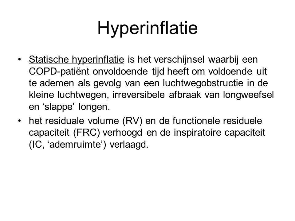 Hyperinflatie Statische hyperinflatie is het verschijnsel waarbij een COPD-patiënt onvoldoende tijd heeft om voldoende uit te ademen als gevolg van een luchtwegobstructie in de kleine luchtwegen, irreversibele afbraak van longweefsel en 'slappe' longen.