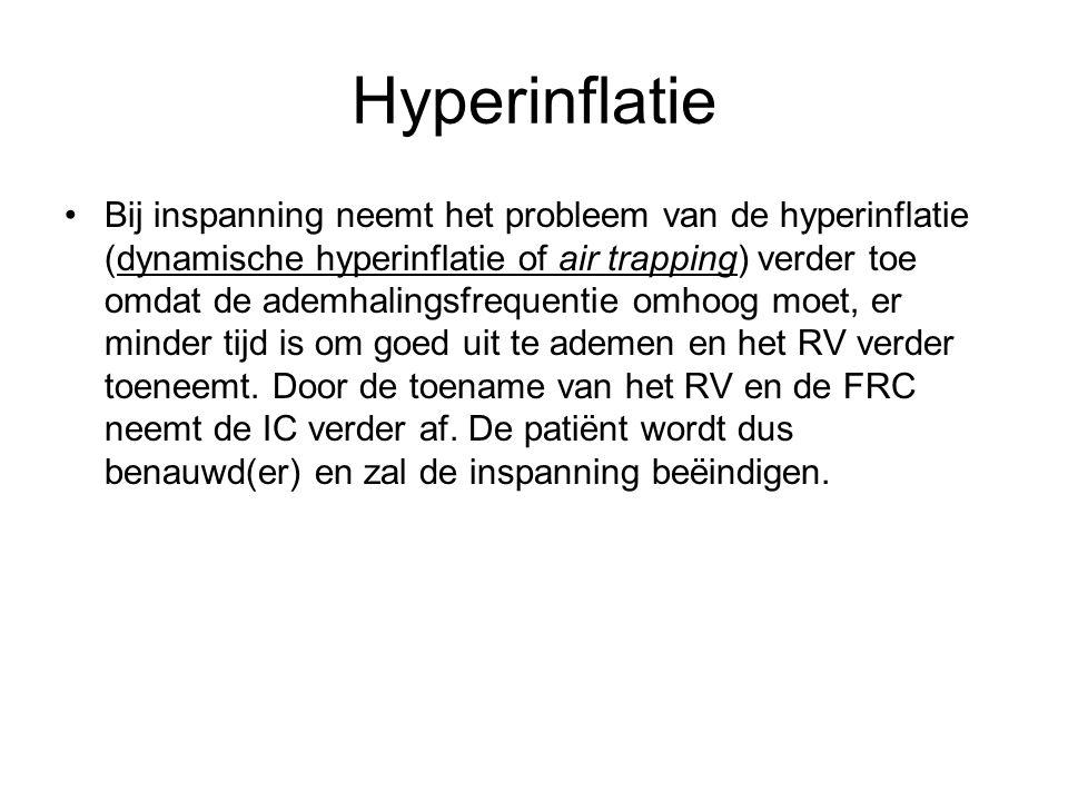 Hyperinflatie Bij inspanning neemt het probleem van de hyperinflatie (dynamische hyperinflatie of air trapping) verder toe omdat de ademhalingsfrequentie omhoog moet, er minder tijd is om goed uit te ademen en het RV verder toeneemt.