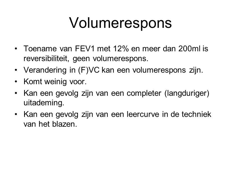Volumerespons Toename van FEV1 met 12% en meer dan 200ml is reversibiliteit, geen volumerespons.