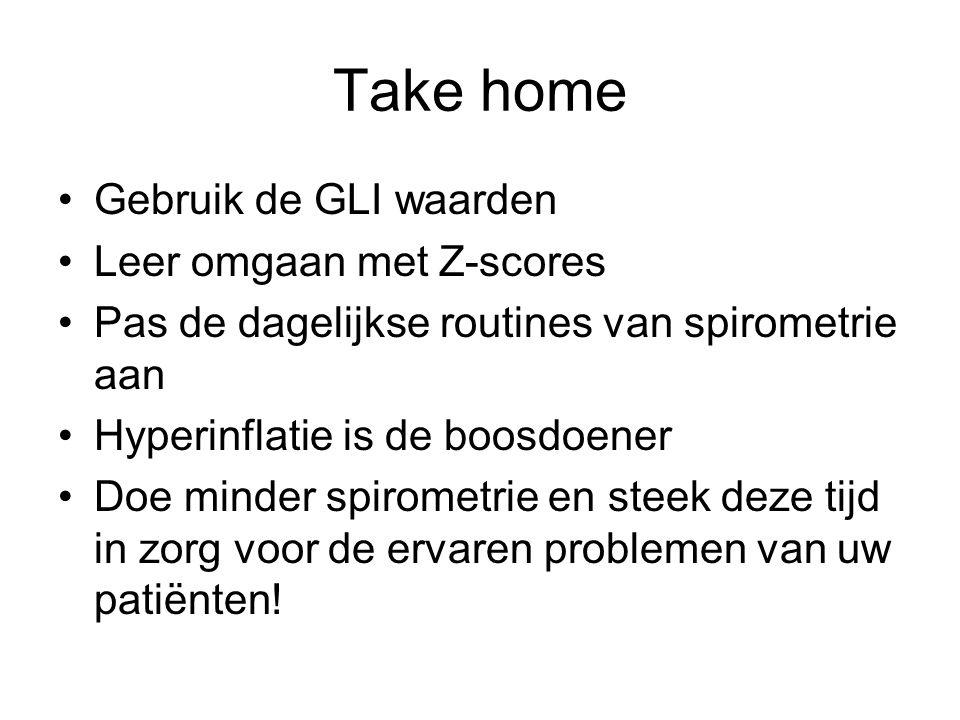 Take home Gebruik de GLI waarden Leer omgaan met Z-scores Pas de dagelijkse routines van spirometrie aan Hyperinflatie is de boosdoener Doe minder spirometrie en steek deze tijd in zorg voor de ervaren problemen van uw patiënten!