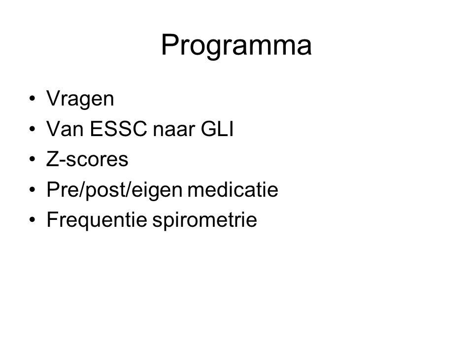 Programma Vragen Van ESSC naar GLI Z-scores Pre/post/eigen medicatie Frequentie spirometrie
