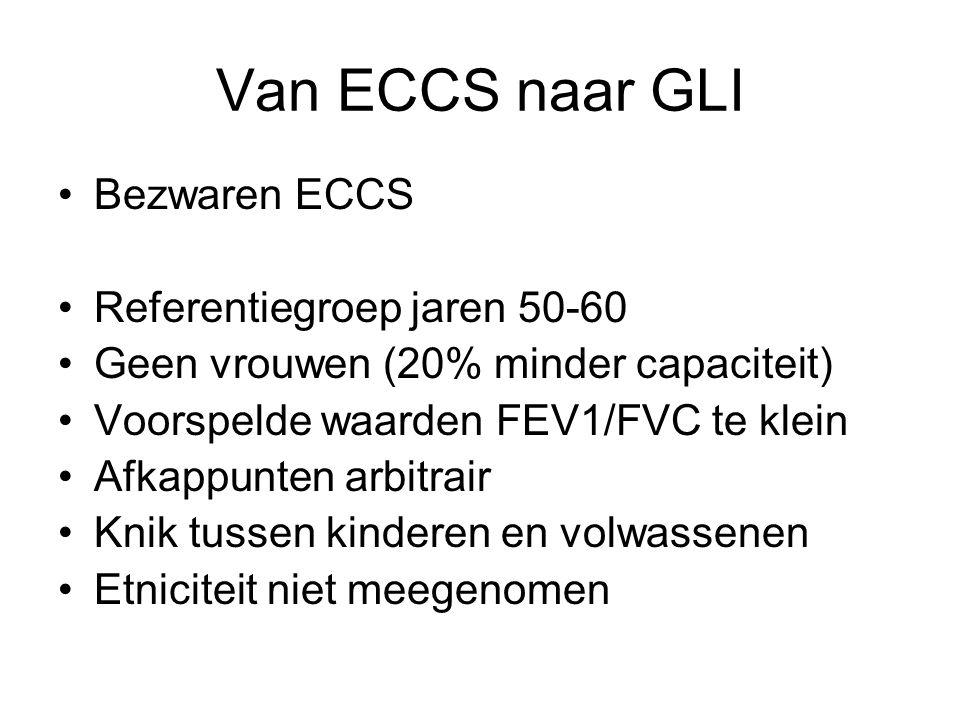 Van ECCS naar GLI Bezwaren ECCS Referentiegroep jaren 50-60 Geen vrouwen (20% minder capaciteit) Voorspelde waarden FEV1/FVC te klein Afkappunten arbitrair Knik tussen kinderen en volwassenen Etniciteit niet meegenomen