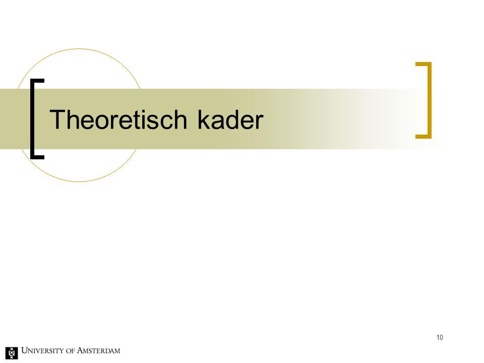 Theoretisch kader 10