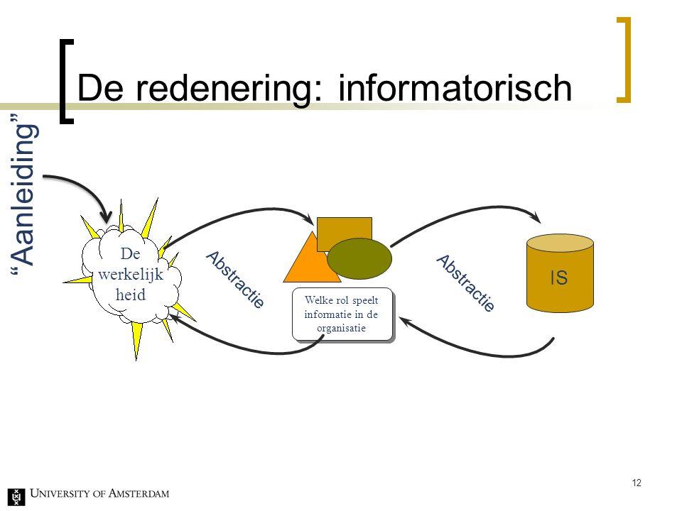 De redenering: informatorisch De werkelijk heid Welke rol speelt informatie in de organisatie Abstractie IS Abstractie Aanleiding 12
