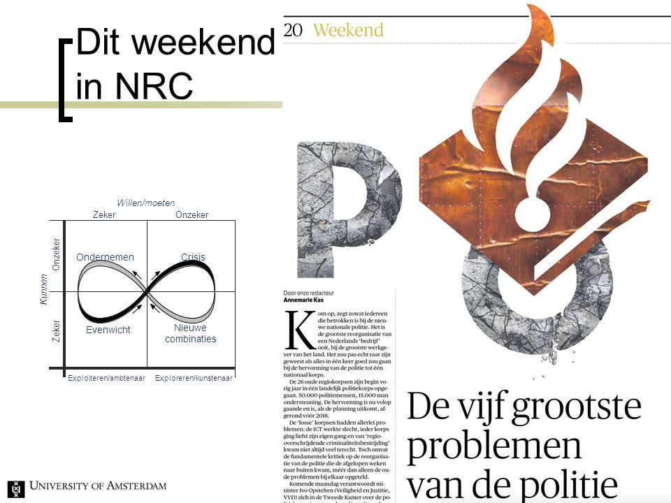 Dit weekend in NRC 21 Onzeker Zeker Kunnen Willen/moeten Evenwicht Ondernemen Crisis Zeker Onzeker Exploiteren/ambtenaarExploreren/kunstenaar Nieuwe combinaties