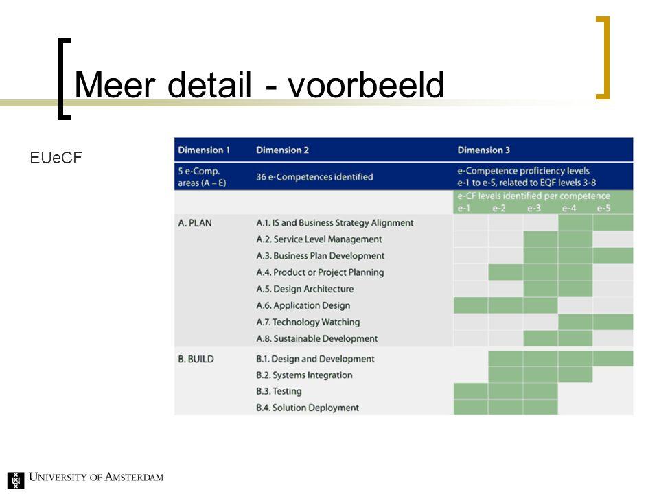 EUeCF Meer detail - voorbeeld